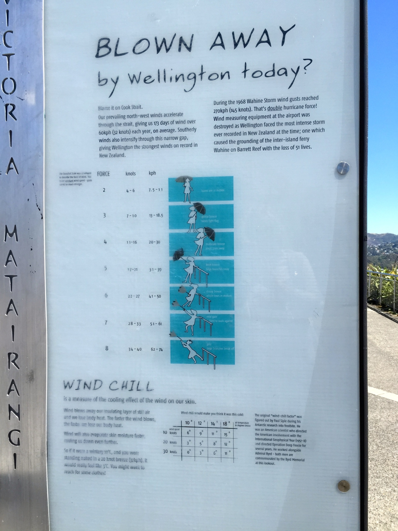 Wind Warnings